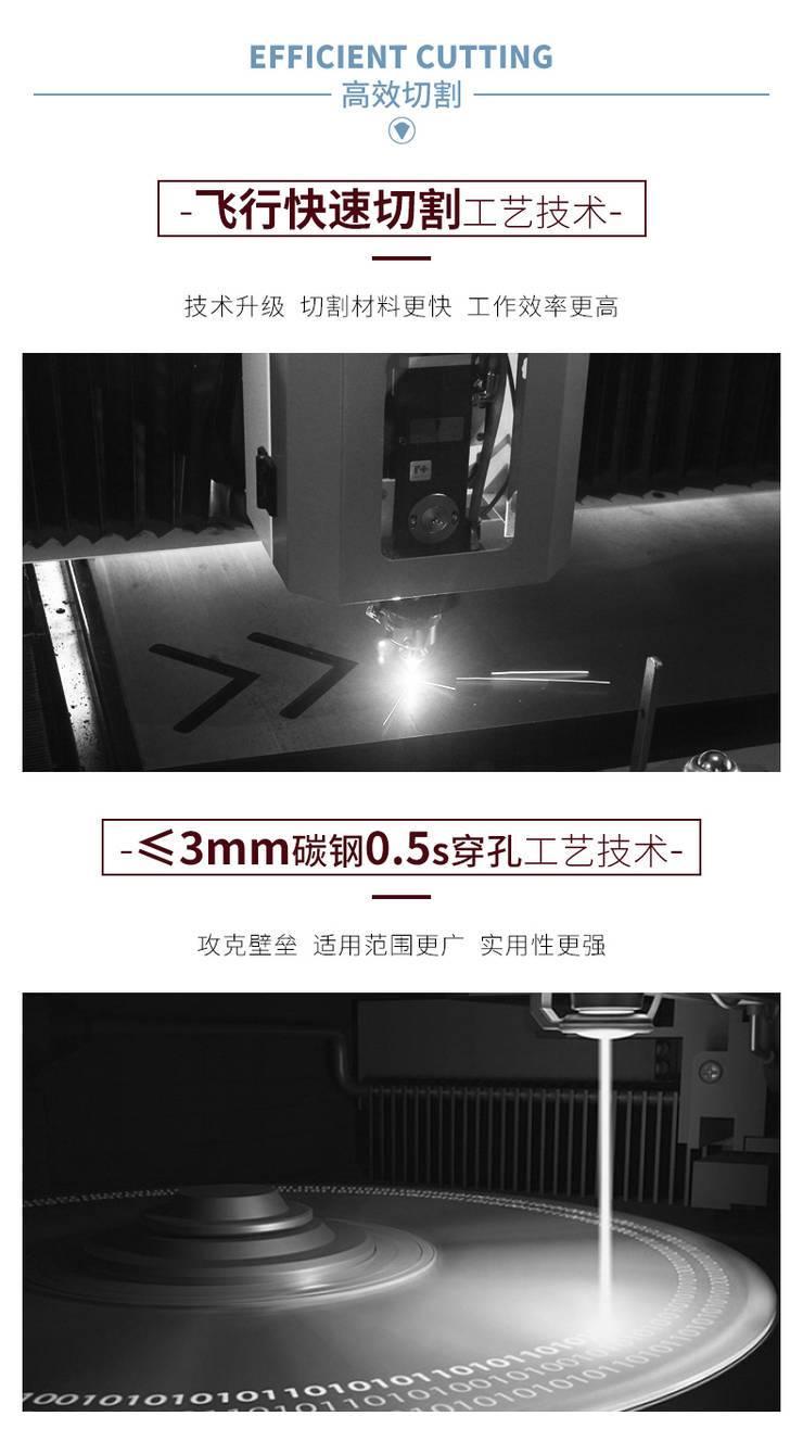 光纤激光切割机为企业恢复生产加油助力